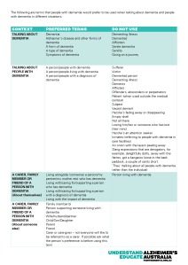 Alzheimers Australia full language guidelines 2014_Page_6
